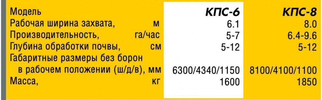 культиватор КПС характеристики