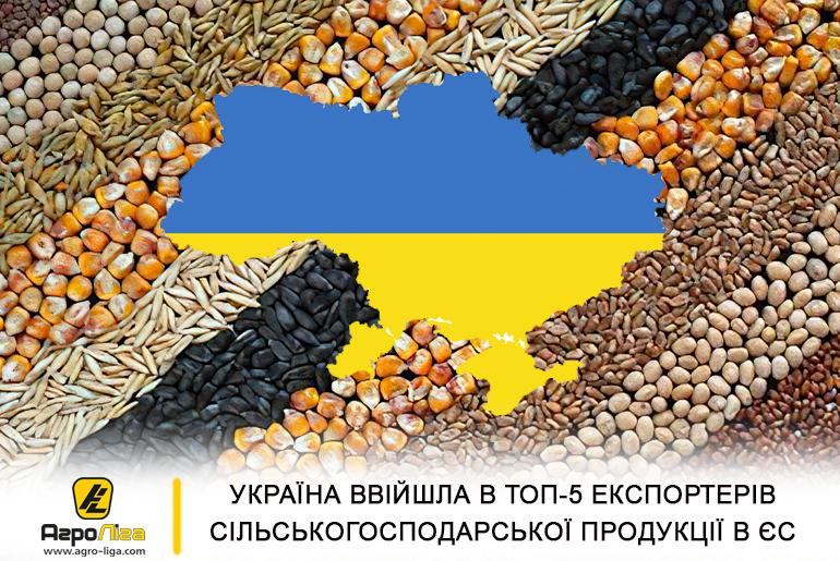 Україна ввійшла в ТОП-5 експортерів сільськогосподарської продукції в ЄС